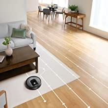 Advanced features of the Roomba 960, the best Robot vacuum in the mid-price range